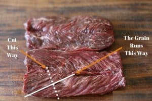 Cutting-meat-against-the-grain