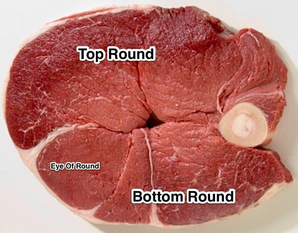 Beef Round Cut